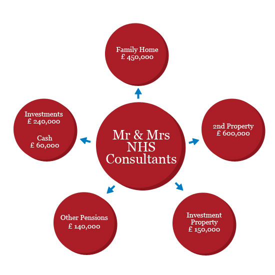 Mid 50s senior consultant